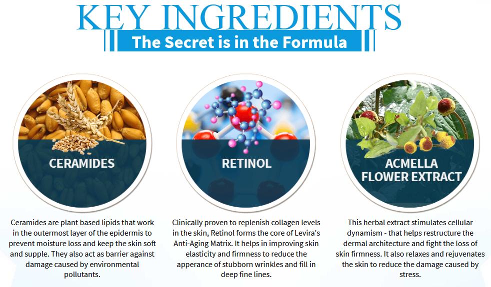 Levira Skin Care ingredients
