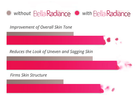 Bella Radiance Face Cream