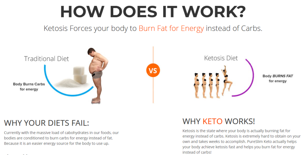 keto blend reviews