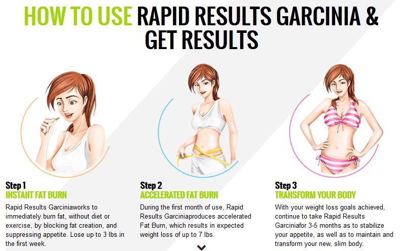 Rapid Results Garcinia Cambogia