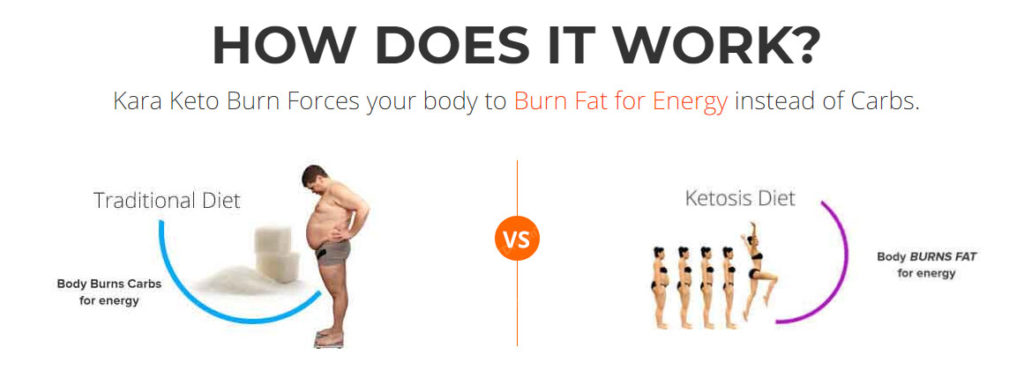 how lux keto works
