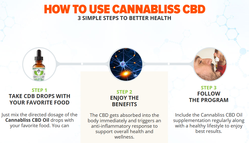 how to take Cannabliss Labs CBD Oil?