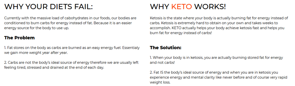 slim build keto how it works