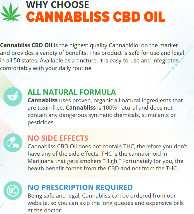 Cannabliss Labs CBD Oil