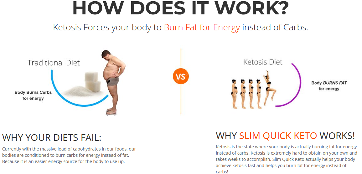 Slim Quick Keto CLA-1200 works