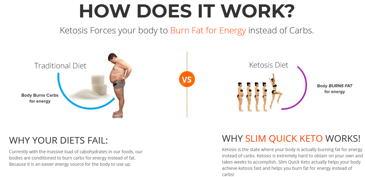 Ultra Apex Keto slim works