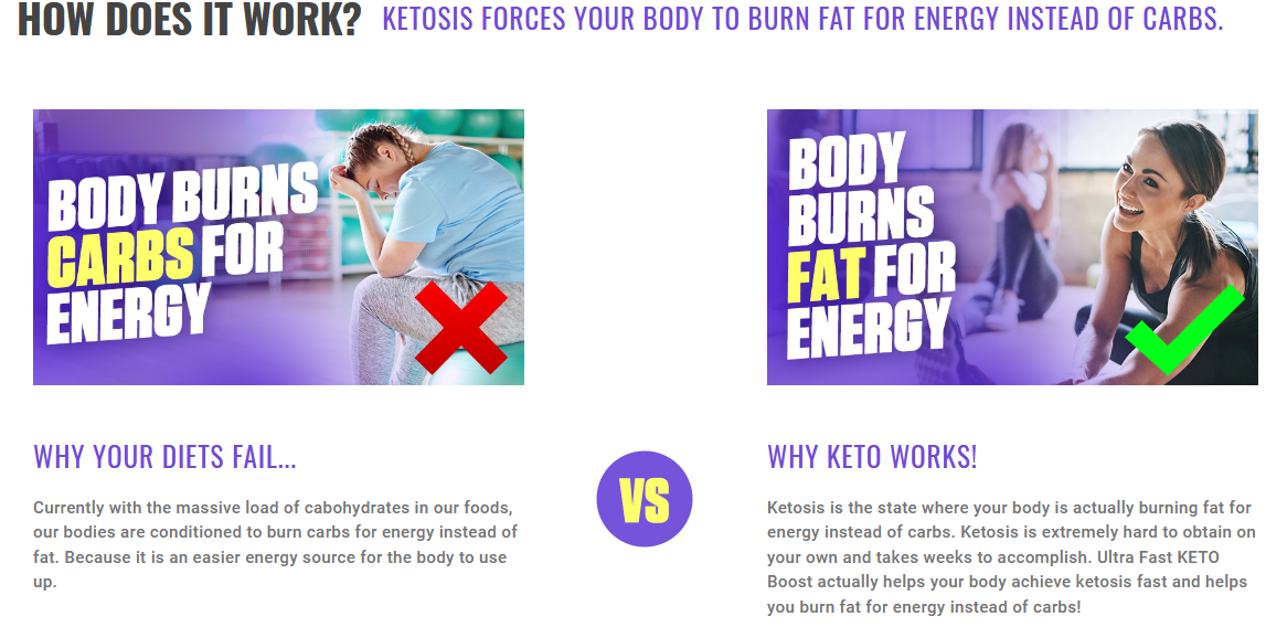 Ultra Fast Keto Boost Works