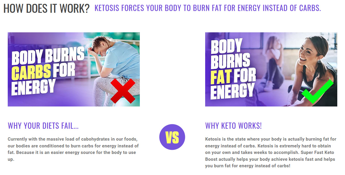Super Fast Keto Boost how it works